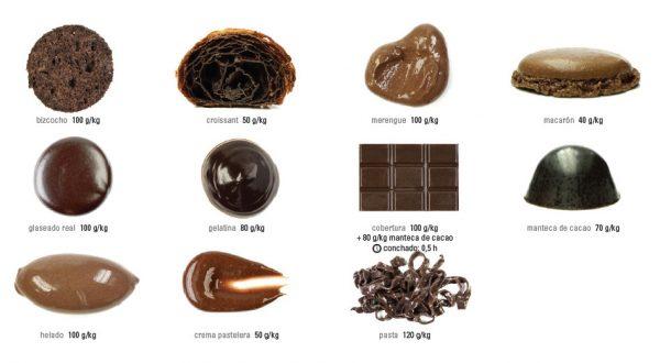 Bitter Dark 22% (cacao amara) pudra de cacao, Sosa